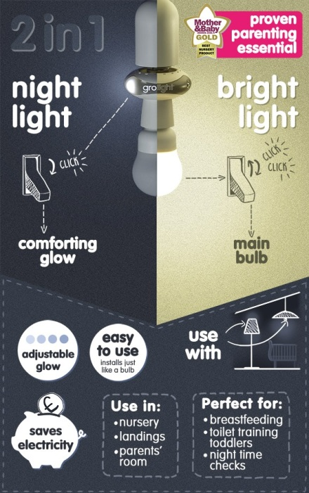 Gro-light-infographic